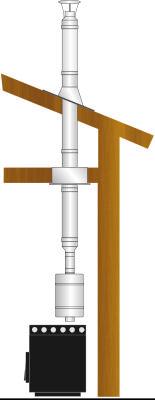 Схема одностенного дымохода без изоляции