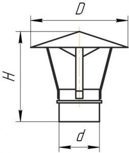 Схема зонта для дымохода